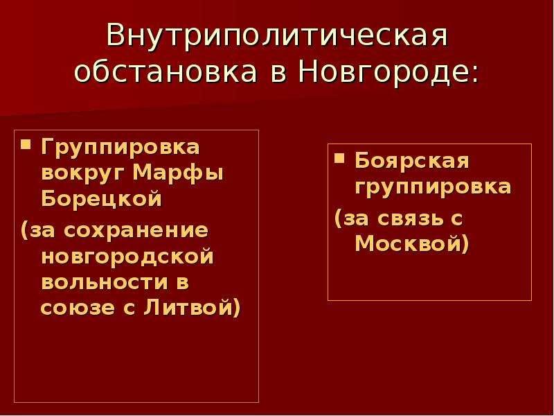 Внутриполитическая обстановка в Новгороде: Группировка вокруг Марфы Борецкой (за сохранение новгород