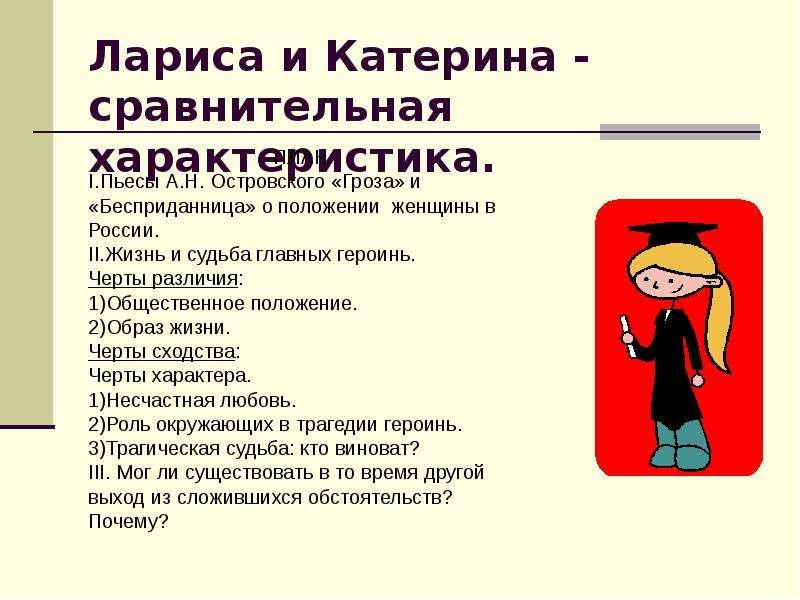 Лариса и Катерина - сравнительная характеристика. ПЛАН I. Пьесы А. Н. Островского «Гроза» и «Бесприд