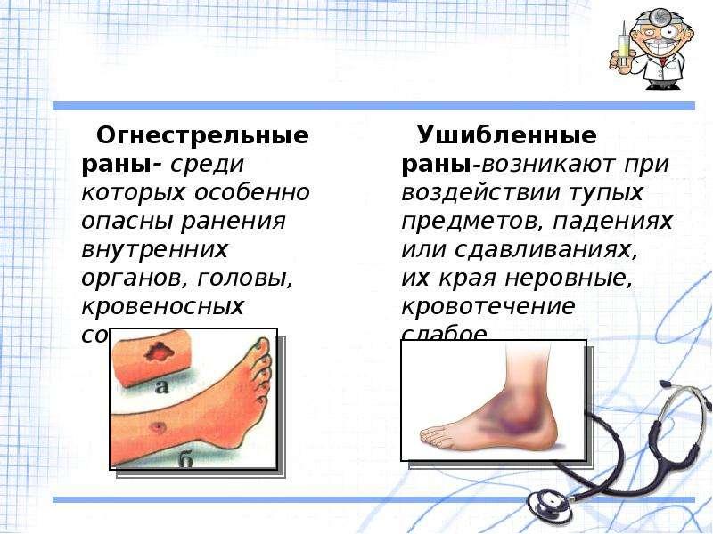 Первая помощь при ранениях, рис. 6
