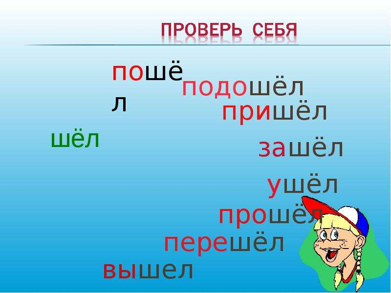 Приставки и предлоги, слайд 27