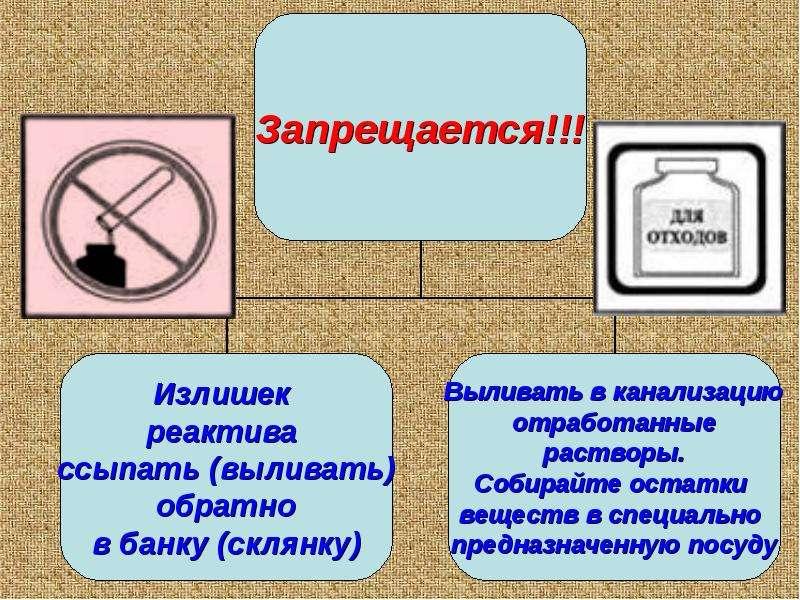 Техника безопасности для учащихся в кабинете химии, рис. 14