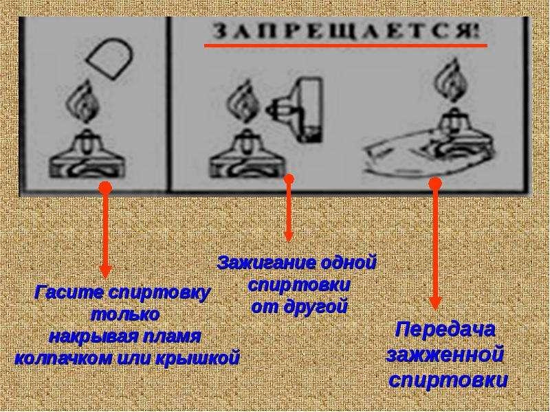 Техника безопасности для учащихся в кабинете химии, рис. 20