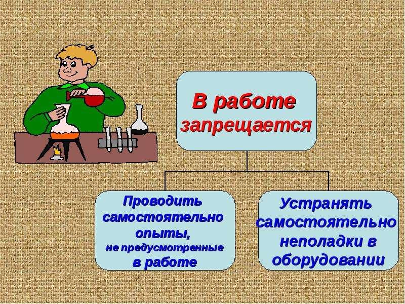 Техника безопасности для учащихся в кабинете химии, рис. 8