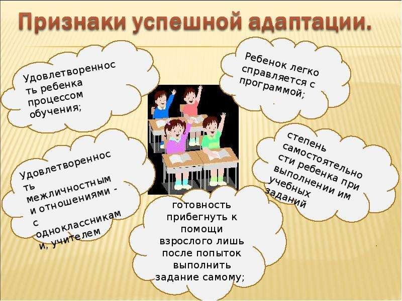 Проблемы преемственности в начальной и средней школе: пути и способы решения, слайд 5