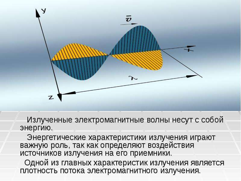 Излученные электромагнитные волны несут с собой энергию. Энергетические характеристики излучения игр