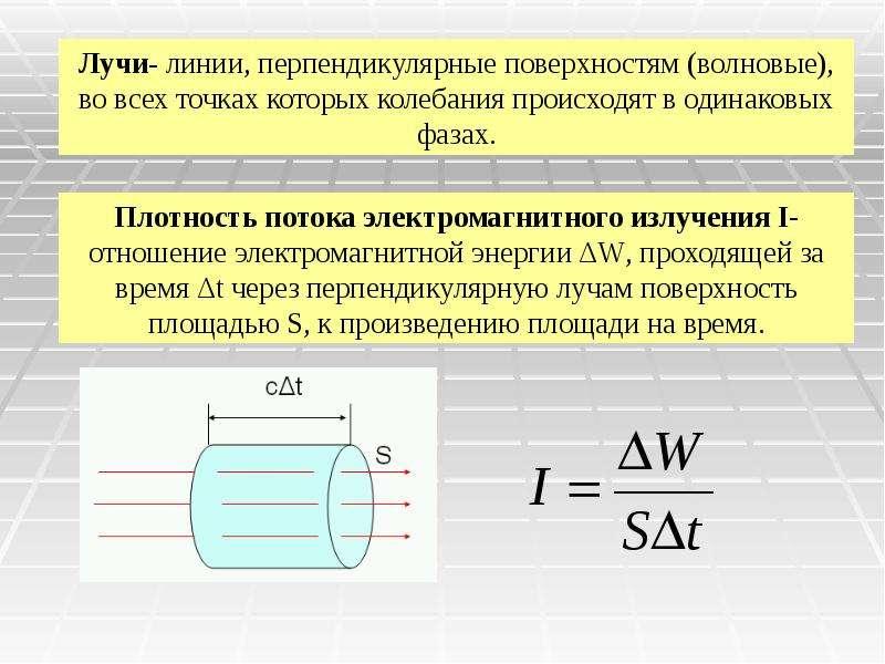 Электромагнитные волны. Гипотеза Максвелла, слайд 19
