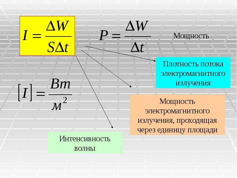 Электромагнитные волны. Гипотеза Максвелла, слайд 20