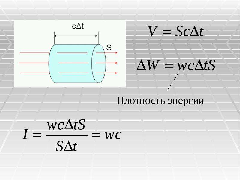 Электромагнитные волны. Гипотеза Максвелла, слайд 23