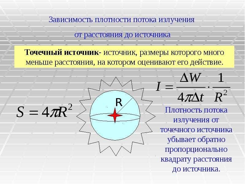 Электромагнитные волны. Гипотеза Максвелла, слайд 25