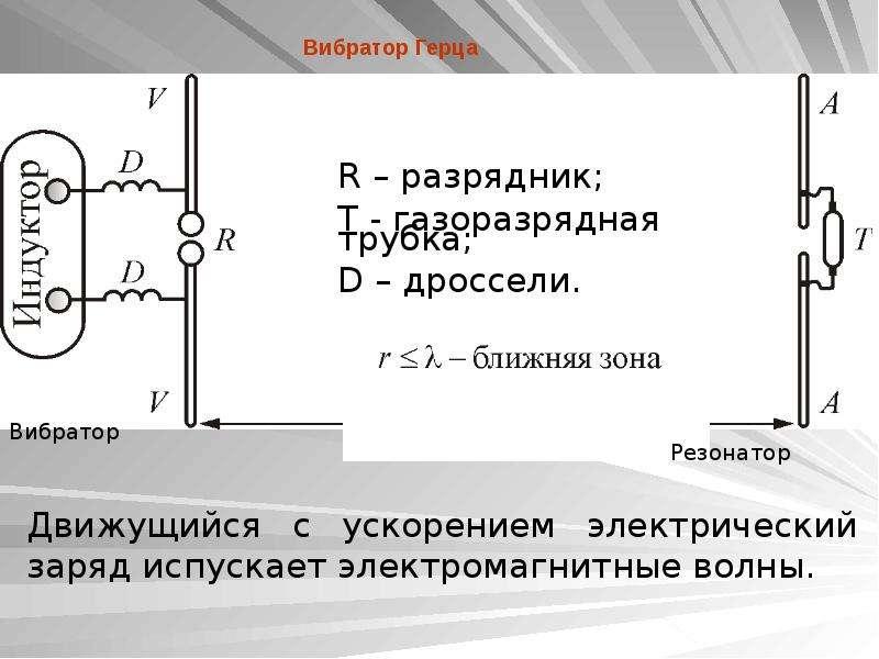 Электромагнитные волны. Гипотеза Максвелла, слайд 7