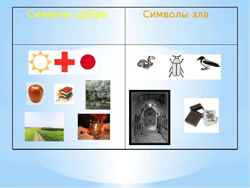 Добро и зло в представлении подростков, слайд 11