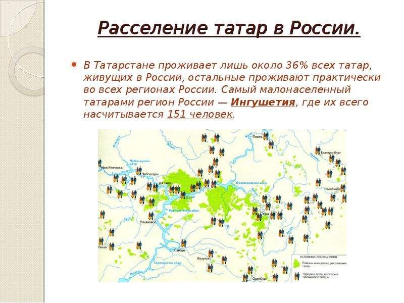 Расселение татар в России. В Татарстане проживает лишь около 36% всех татар, живущих в России, остал