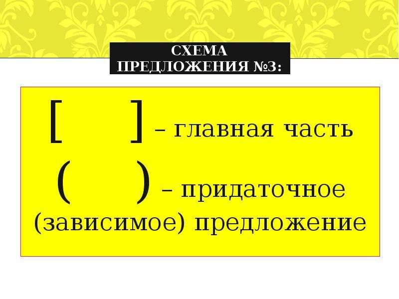 Схема предложения №3: [ ] – главная часть ( ) – придаточное (зависимое) предложение