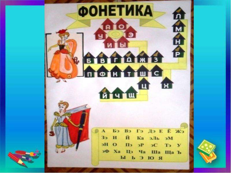 Фонетика. Методика Прокудиной А. В., слайд 27