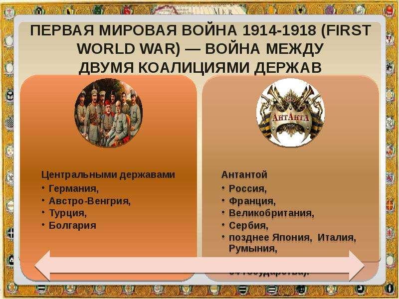 Первая мировая война 1914-1918 (First World War) — война между двумя коалициями держав