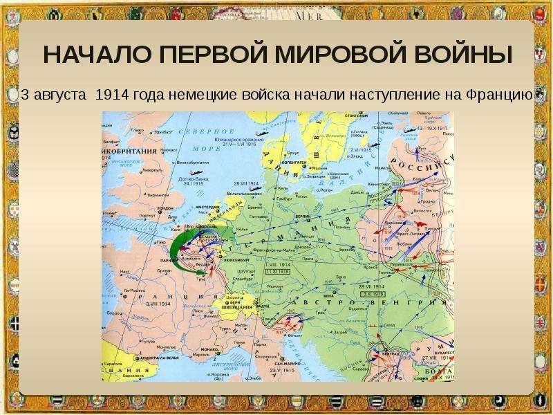 «Забытая война» Первая мировая война, слайд 9