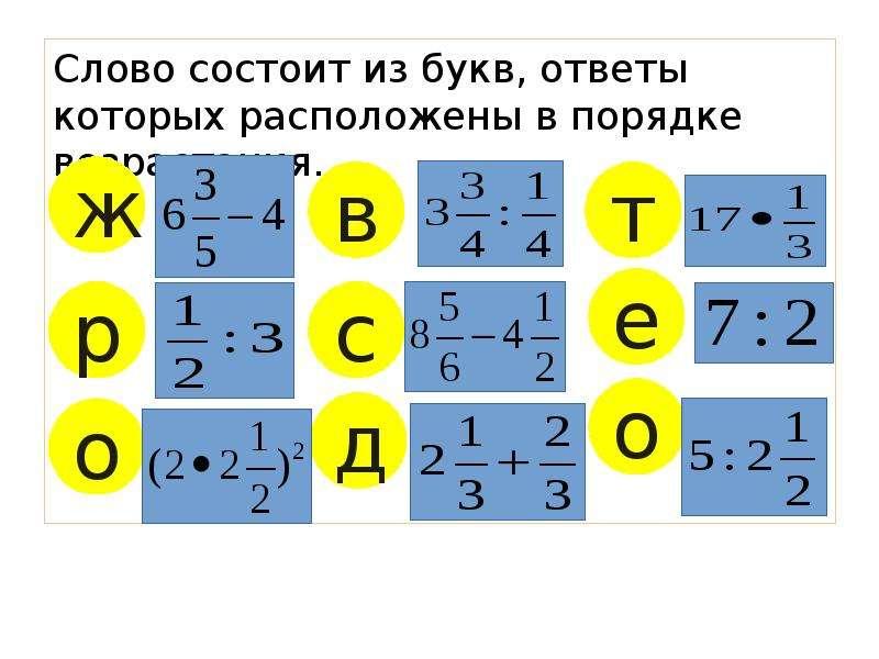 Слово состоит из букв, ответы которых расположены в порядке возрастания. Слово состоит из букв, отве
