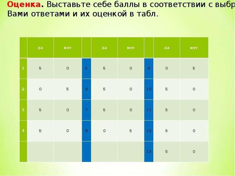 Роль и место делового этикета в профессиональной деятельности работника дошкольного учреждения, слайд 31