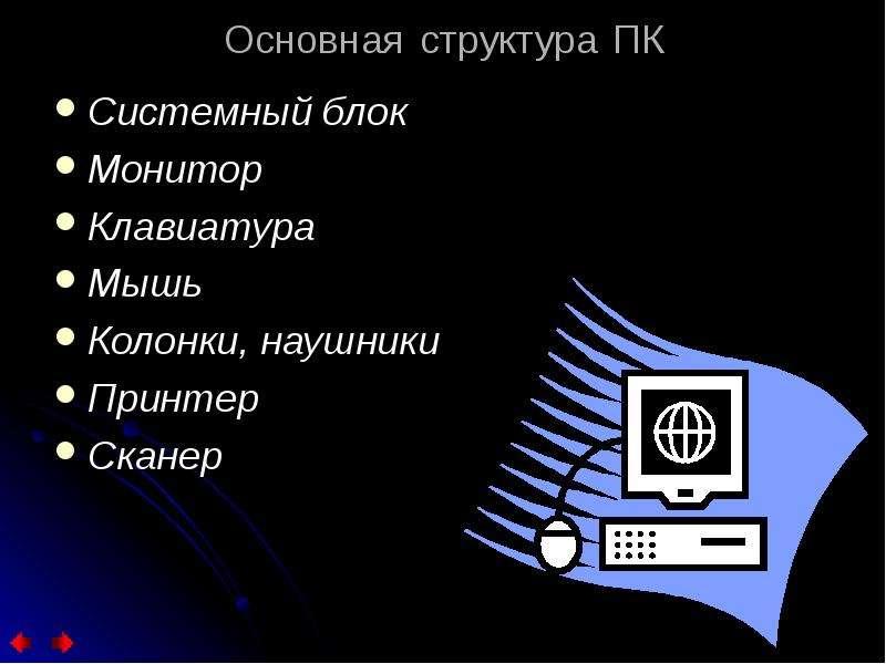 Основная структура ПК Системный блок Монитор Клавиатура Мышь Колонки, наушники Принтер Сканер