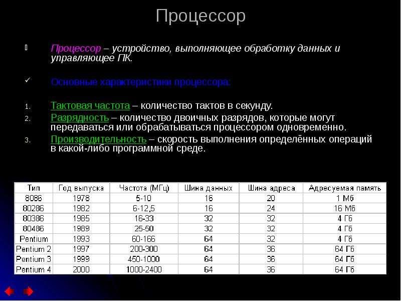 Процессор Процессор – устройство, выполняющее обработку данных и управляющее ПК. Основные характерис