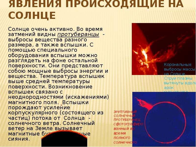 Явления происходящие на Солнце