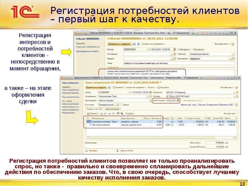 Регистрация потребностей клиентов – первый шаг к качеству.