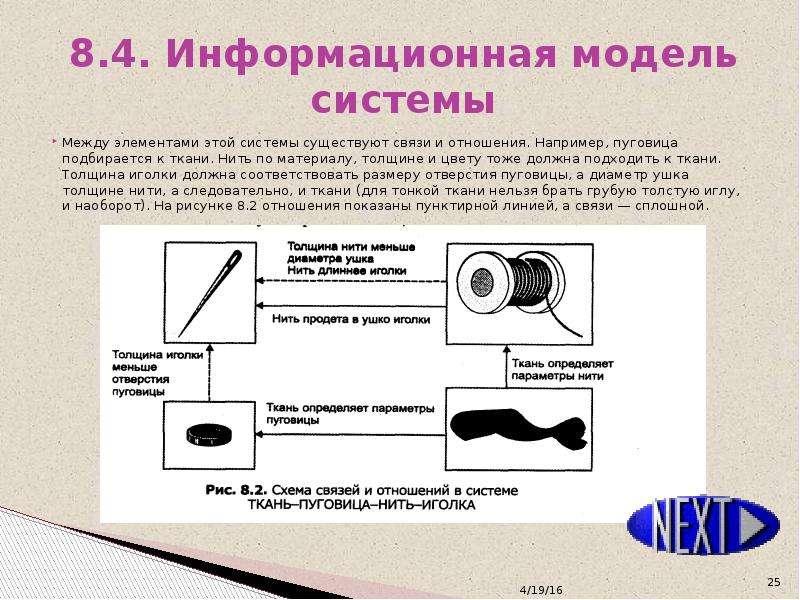 Информационные отношения между элементами системы