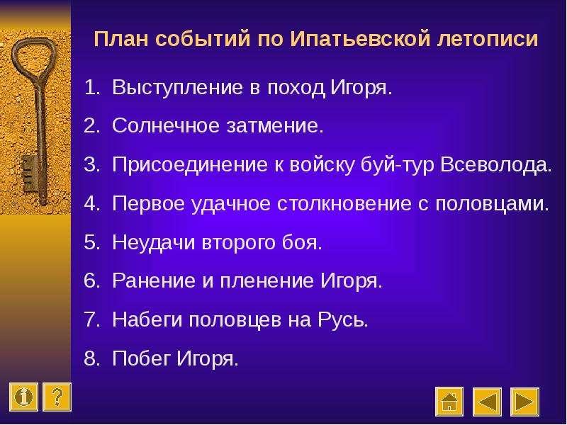 План событий по Ипатьевской летописи