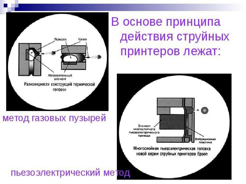 В основе принципа действия струйных принтеров лежат: