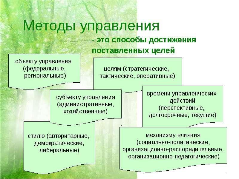 Содержание образования и структура непрерывного образования - презентация, доклад, сообщение