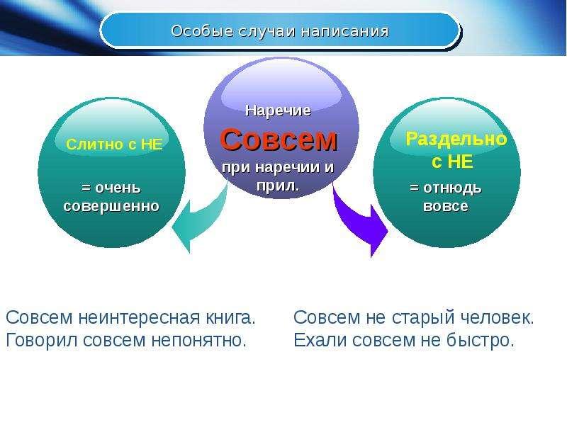 НЕ с различными частями речи, слайд 7