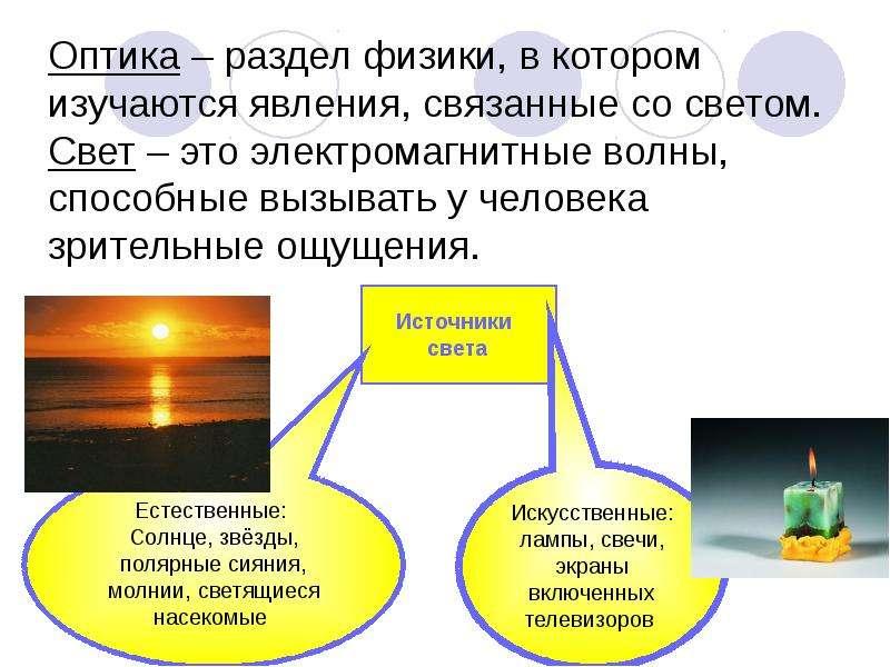 Оптика – раздел физики, в котором изучаются явления, связанные со светом. Свет – это электромагнитны