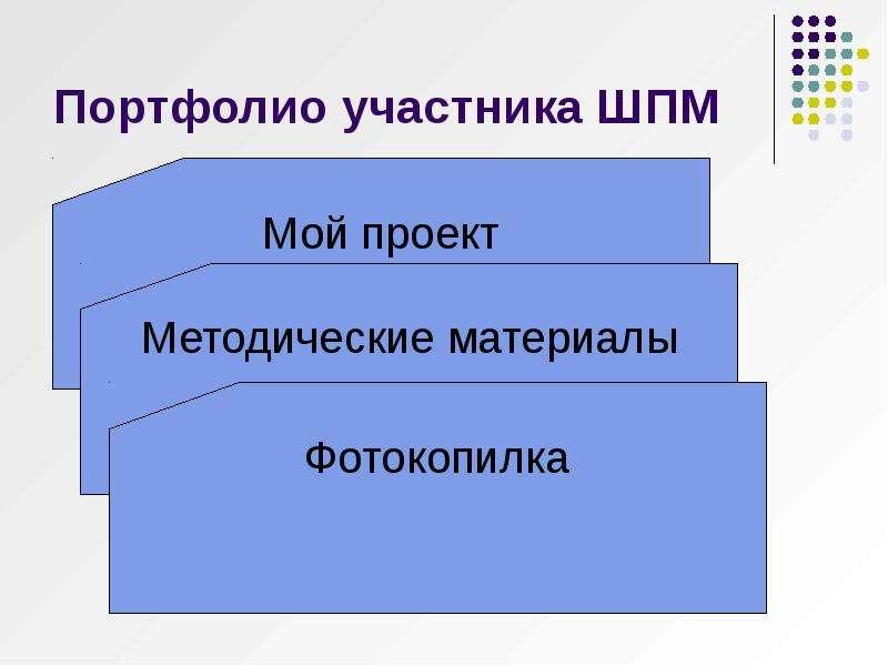 Портфолио участника ШПМ