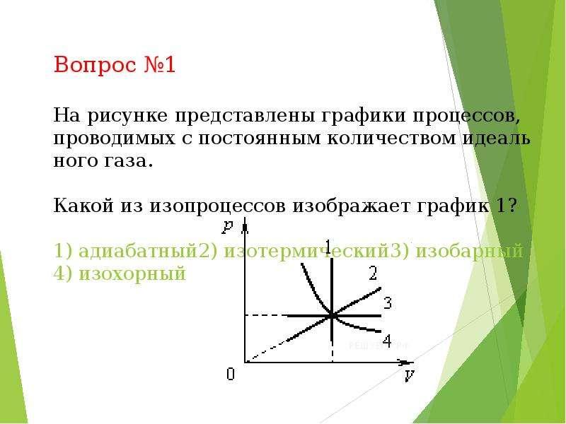 На рисунке изображен графики двух процессов