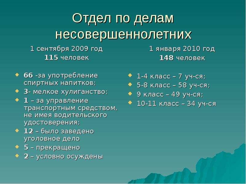 Отдел по делам несовершеннолетних 1 сентября 2009 год 115 человек 66 -за употребление спиртных напит