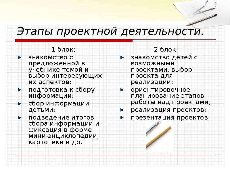 Знакомство С Проектной Деятельностью Презентация