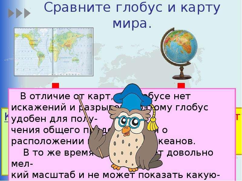 Сравните глобус и карту мира.