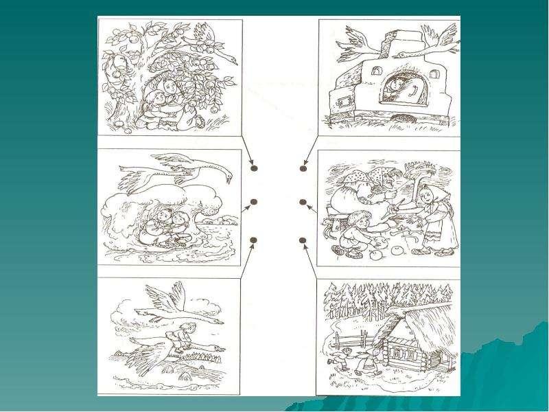 Учимся по сказке Развитие мышления с помощью мнемотехники, слайд 17