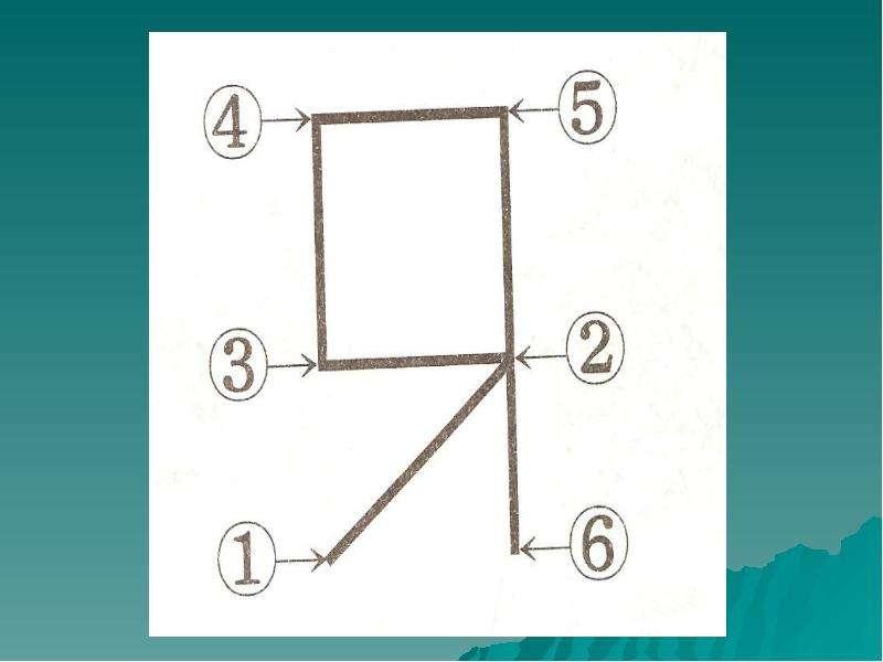 Учимся по сказке Развитие мышления с помощью мнемотехники, слайд 18