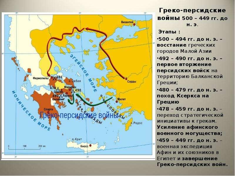 greece persia wars essay