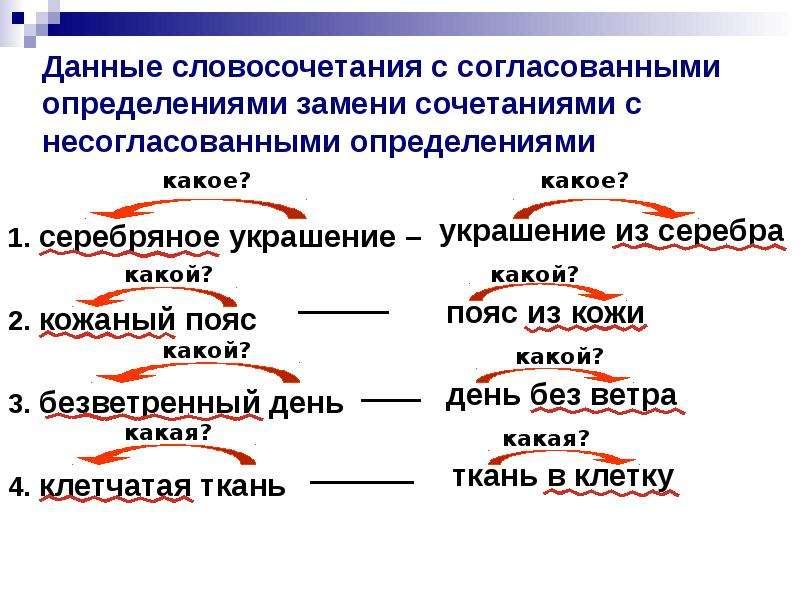 Данные словосочетания с согласованными определениями замени сочетаниями с несогласованными определен