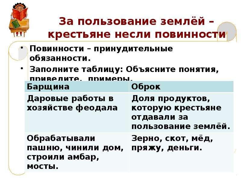 Объясните понятие и заполни схему санкции