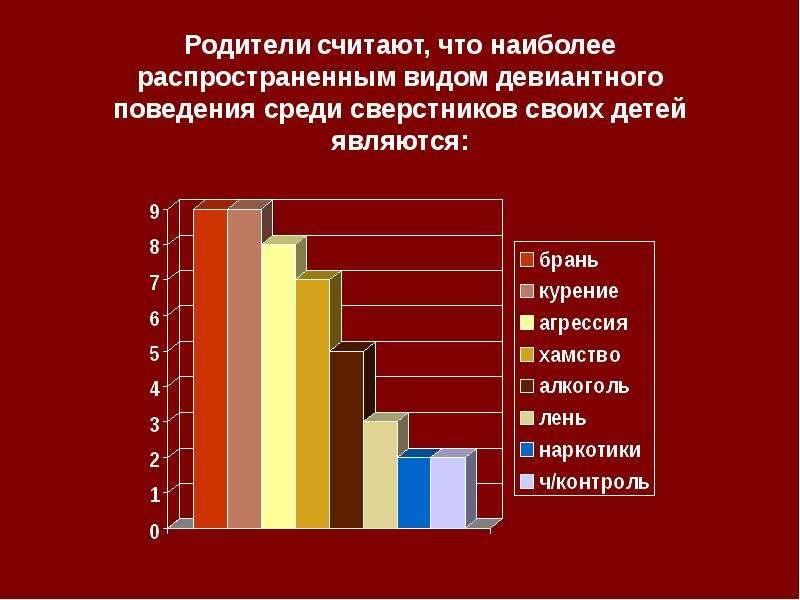 statistika-seksualnih-otkloneniy