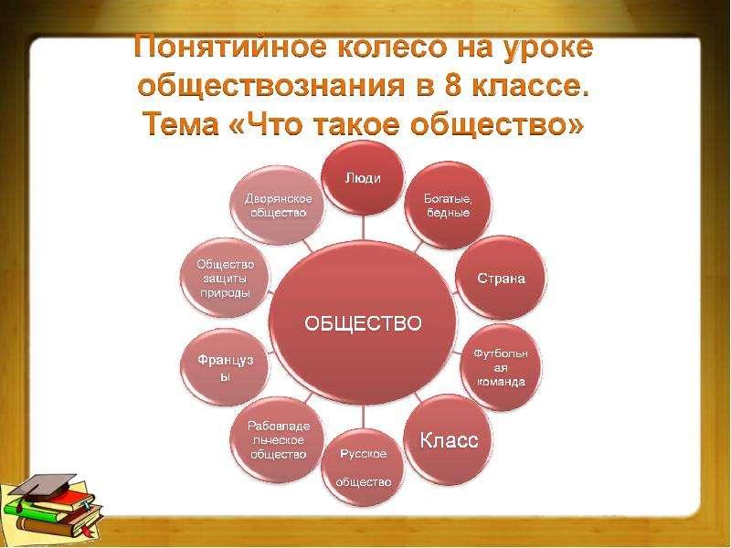Технология развития критического мышления на уроках истории, слайд 8