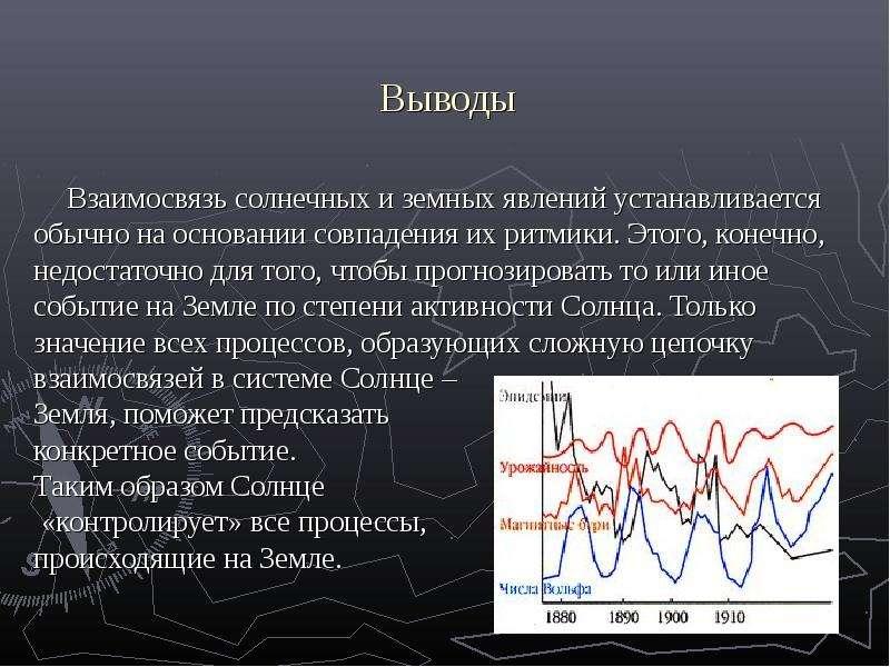 Выводы Взаимосвязь солнечных и земных явлений устанавливается обычно на основании совпадения их ритм
