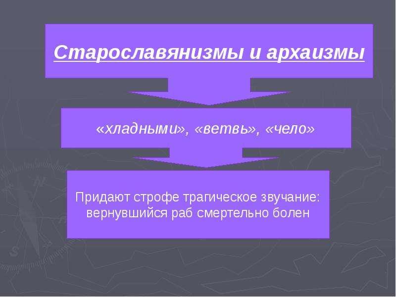 А. С. Пушкин Стихотворение «Анчар», слайд 13
