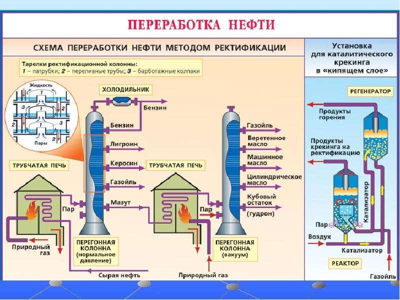 Подогреватель высокого давления ПВД-375-23-5,0-1 Уссурийск теплообменники для газовых колонок oasis
