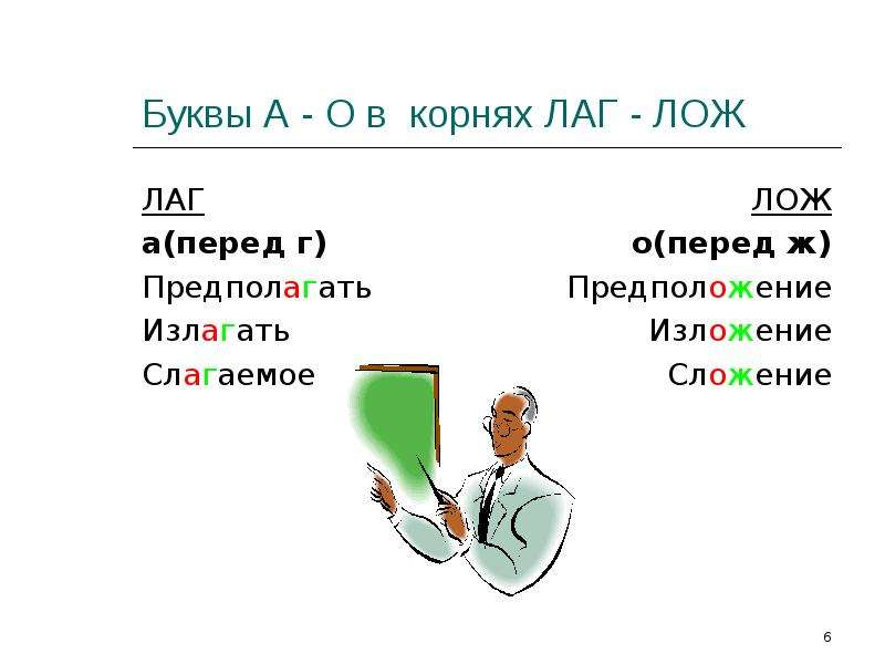 Буквы А - О в корнях ЛАГ - ЛОЖ