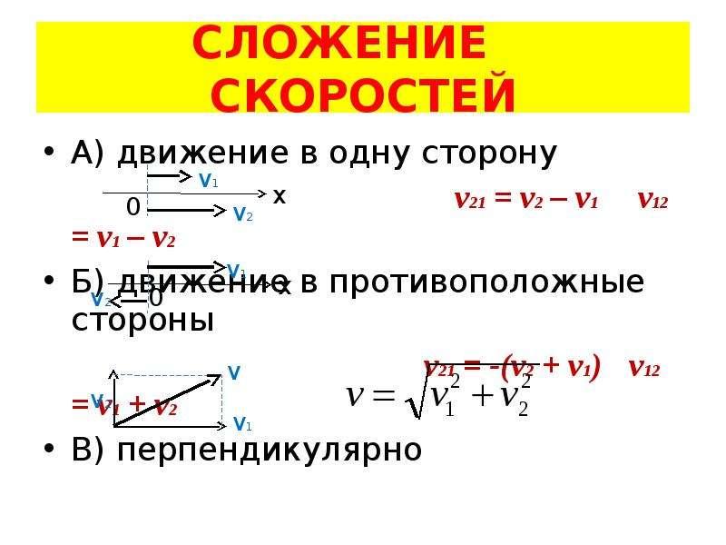 Решение задач на сложение скоростей 10 класс