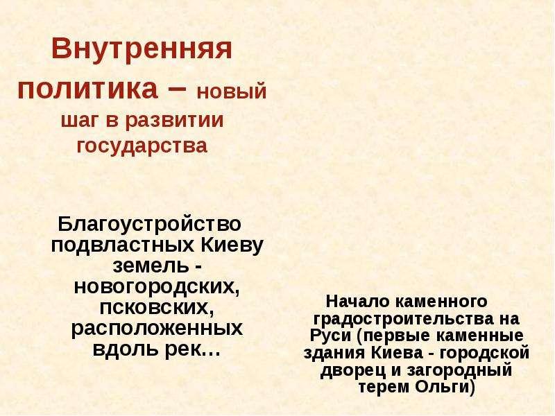 Внутренняя политика – новый шаг в развитии государства Благоустройство подвластных Киеву земель - но